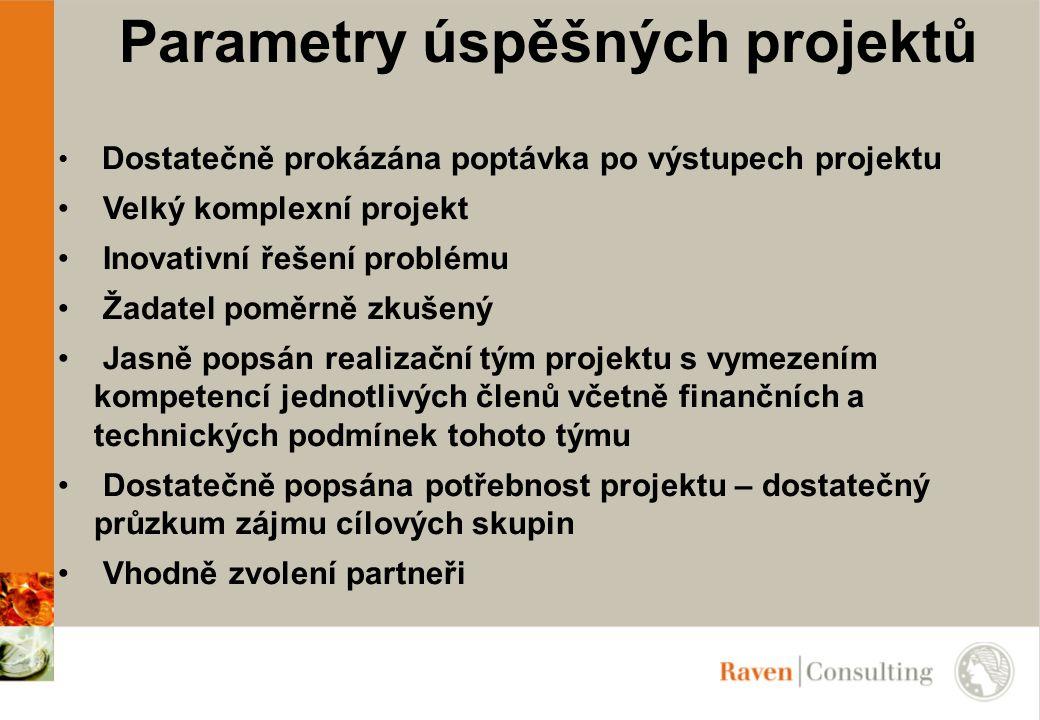 Parametry úspěšných projektů