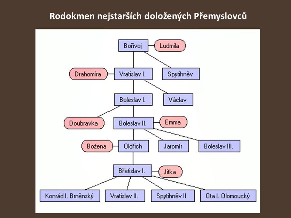 Rodokmen nejstarších doložených Přemyslovců