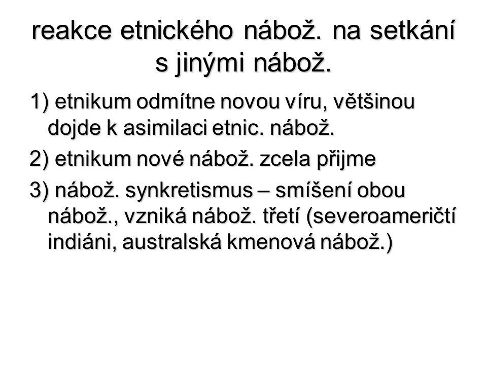 reakce etnického nábož. na setkání s jinými nábož.