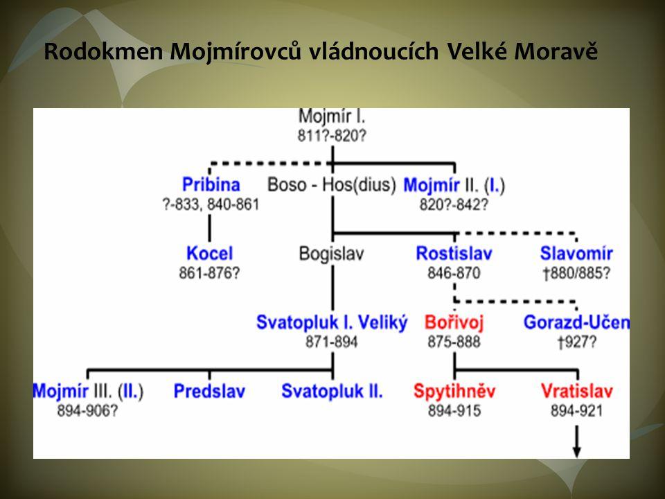 Rodokmen Mojmírovců vládnoucích Velké Moravě