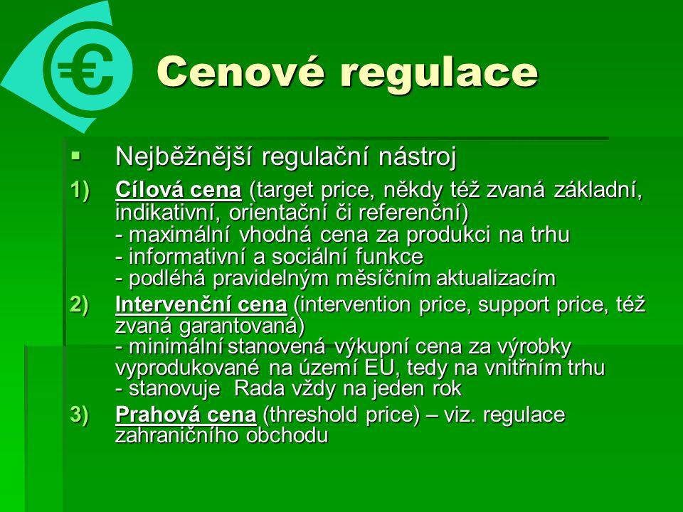 Cenové regulace Nejběžnější regulační nástroj