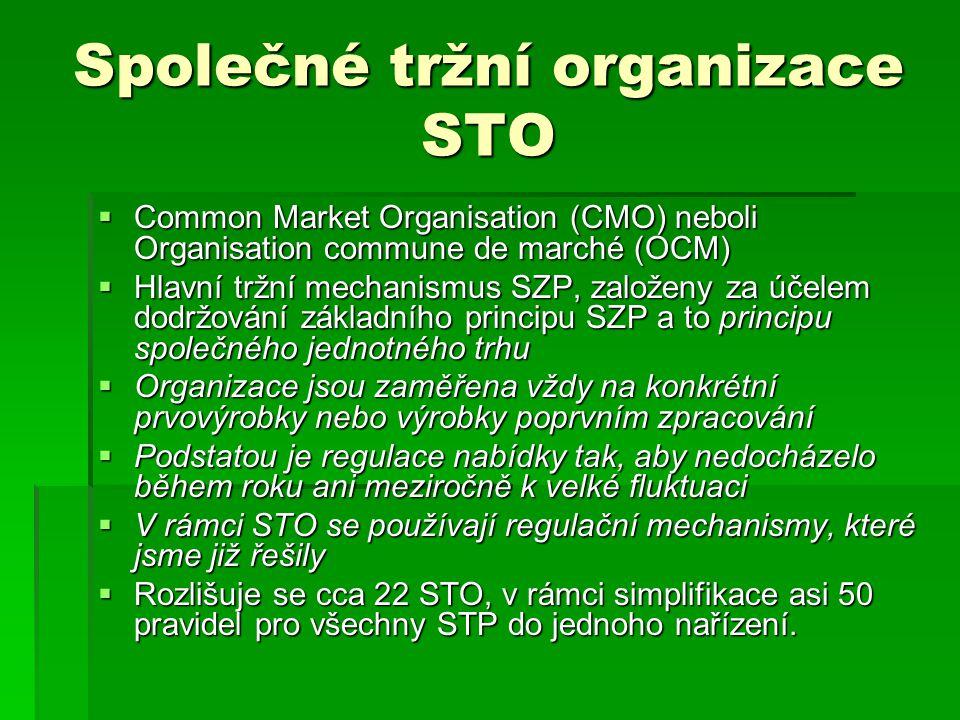 Společné tržní organizace STO