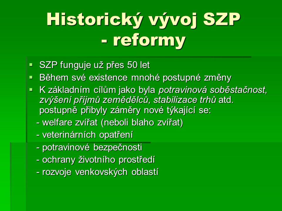 Historický vývoj SZP - reformy