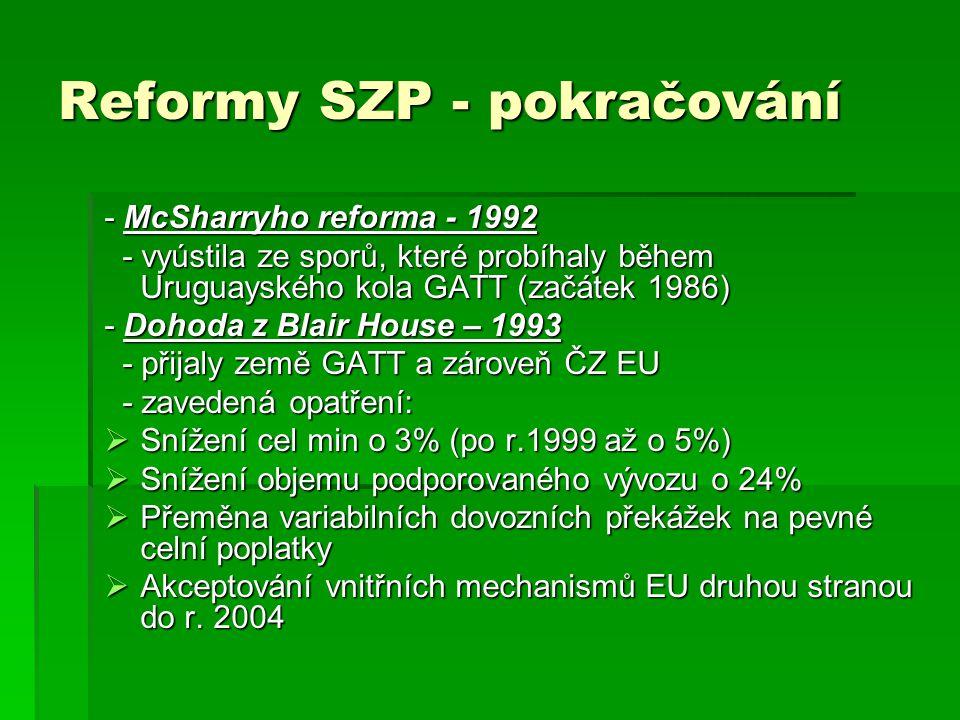 Reformy SZP - pokračování