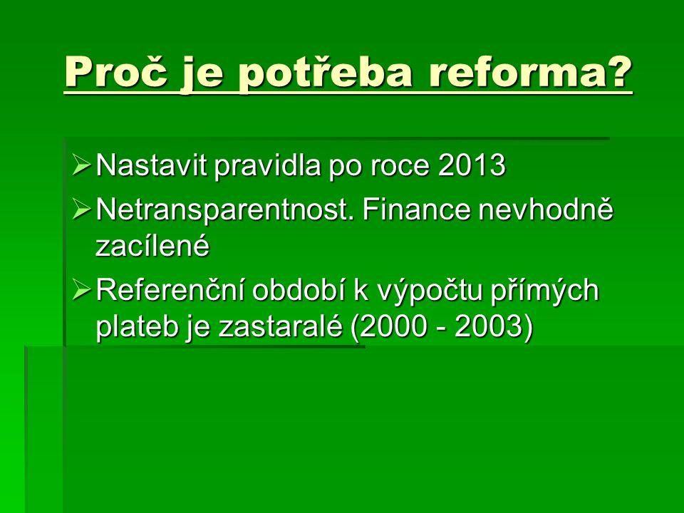 Proč je potřeba reforma