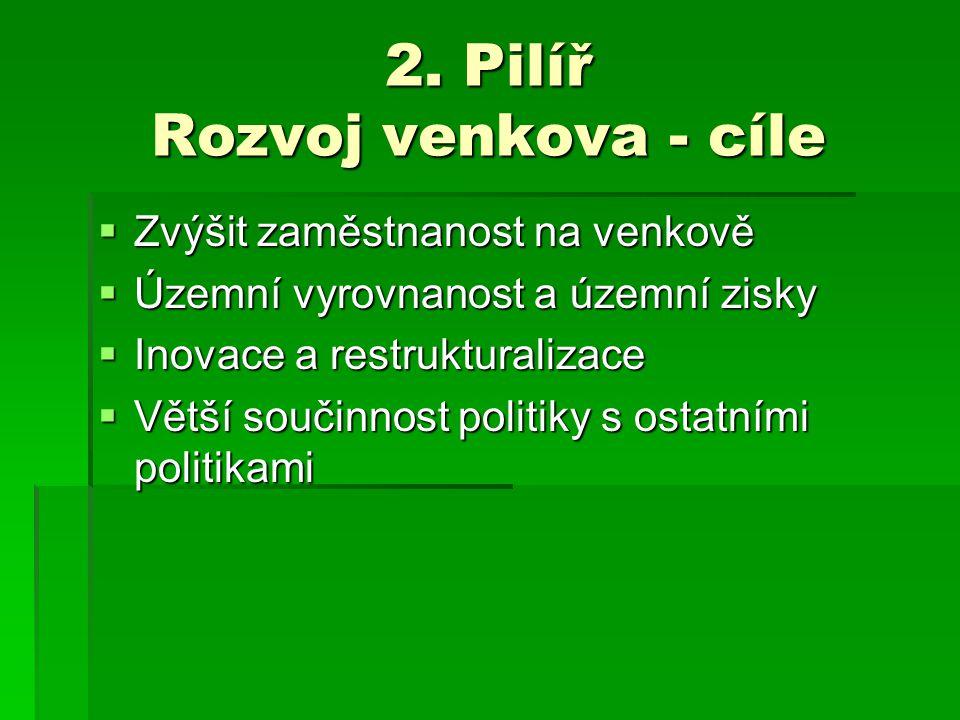 2. Pilíř Rozvoj venkova - cíle