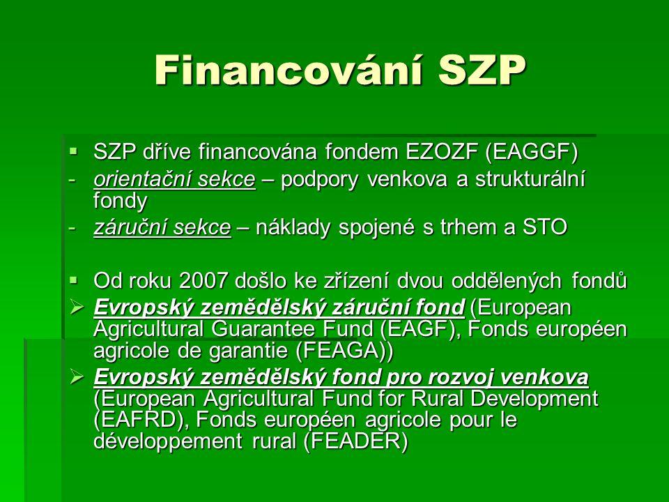 Financování SZP SZP dříve financována fondem EZOZF (EAGGF)