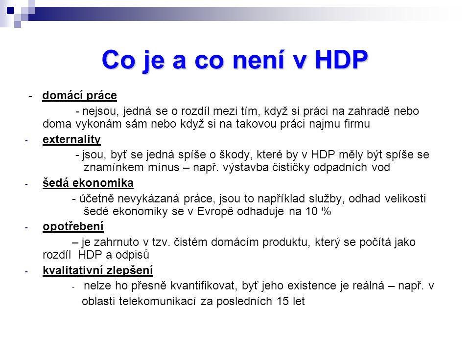 Co je a co není v HDP - domácí práce