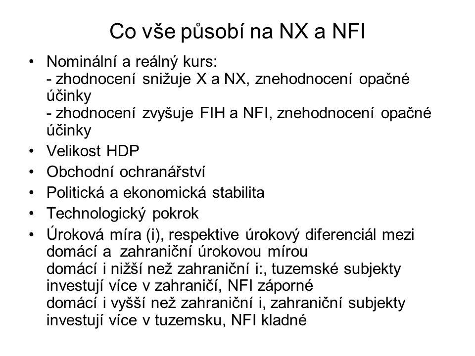 Co vše působí na NX a NFI