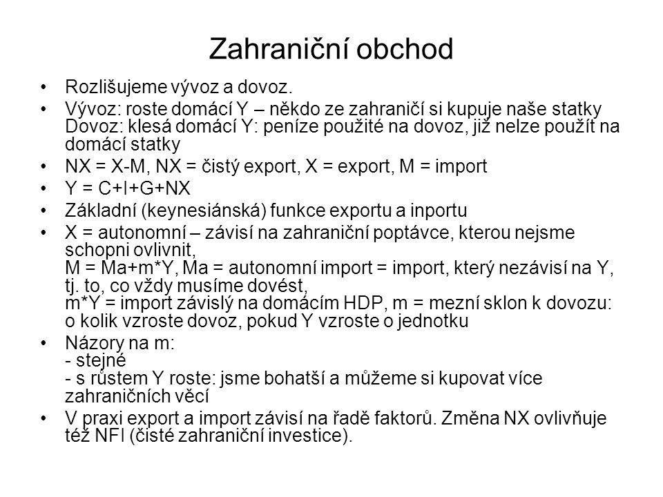 Zahraniční obchod Rozlišujeme vývoz a dovoz.