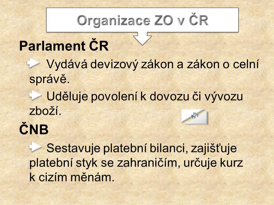 Organizace ZO v ČR Parlament ČR ČNB