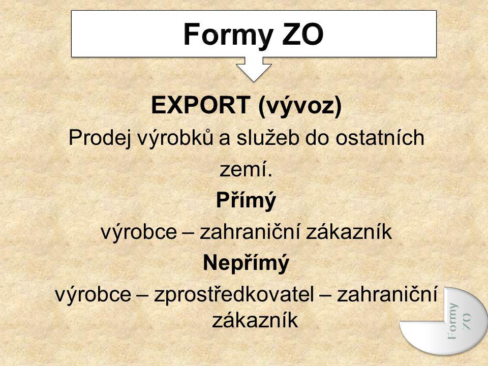 Formy ZO EXPORT (vývoz) Prodej výrobků a služeb do ostatních zemí.