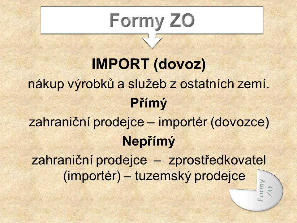 Formy ZO IMPORT (dovoz) nákup výrobků a služeb z ostatních zemí. Přímý