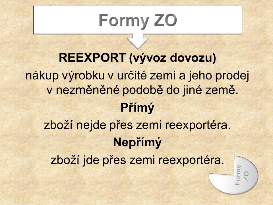 Formy ZO