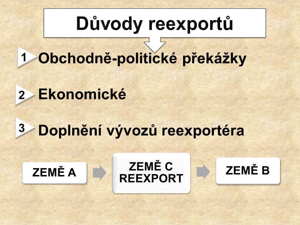 Důvody reexportů Obchodně-politické překážky Ekonomické Doplnění vývozů reexportéra 1. 2. 3. ZEMĚ A.