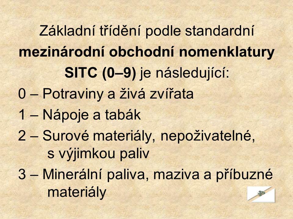 Základní třídění podle standardní mezinárodní obchodní nomenklatury SITC (0–9) je následující: 0 – Potraviny a živá zvířata 1 – Nápoje a tabák 2 – Surové materiály, nepoživatelné, s výjimkou paliv 3 – Minerální paliva, maziva a příbuzné materiály