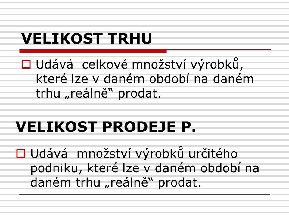 VELIKOST TRHU VELIKOST PRODEJE P.