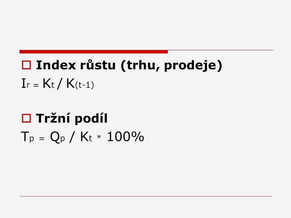 Ir = Kt / K(t-1) Tp = Qp / Kt * 100% Index růstu (trhu, prodeje)