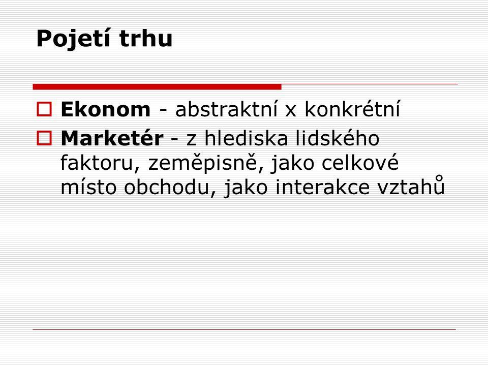 Pojetí trhu Ekonom - abstraktní x konkrétní