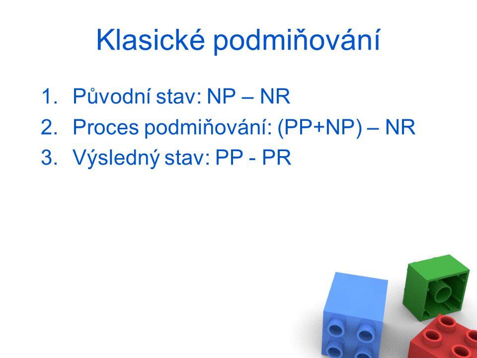 Klasické podmiňování Původní stav: NP – NR