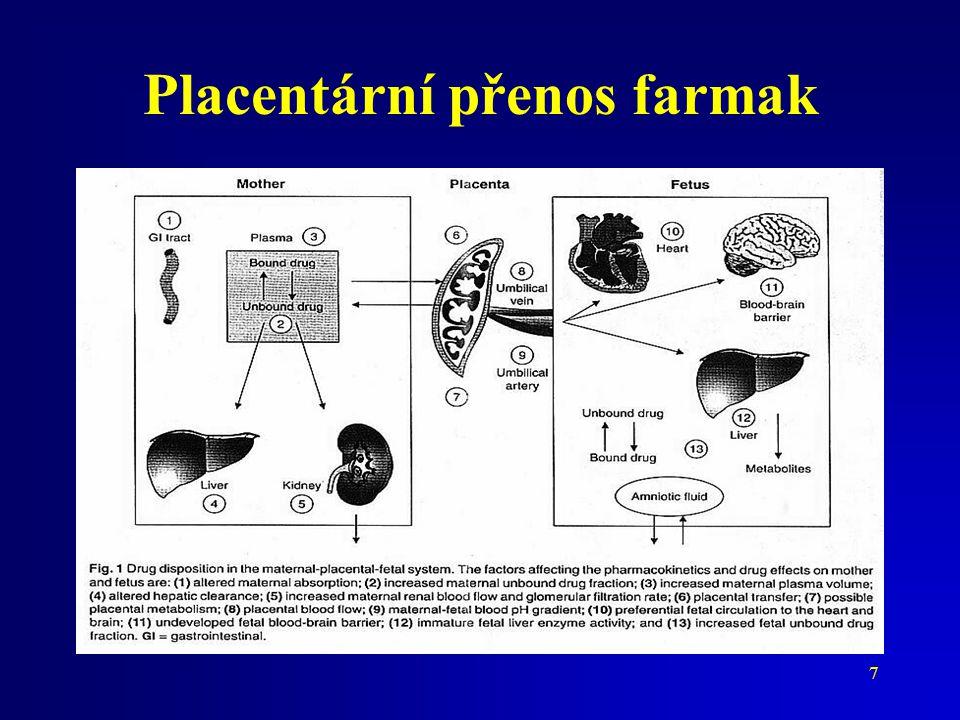 Placentární přenos farmak