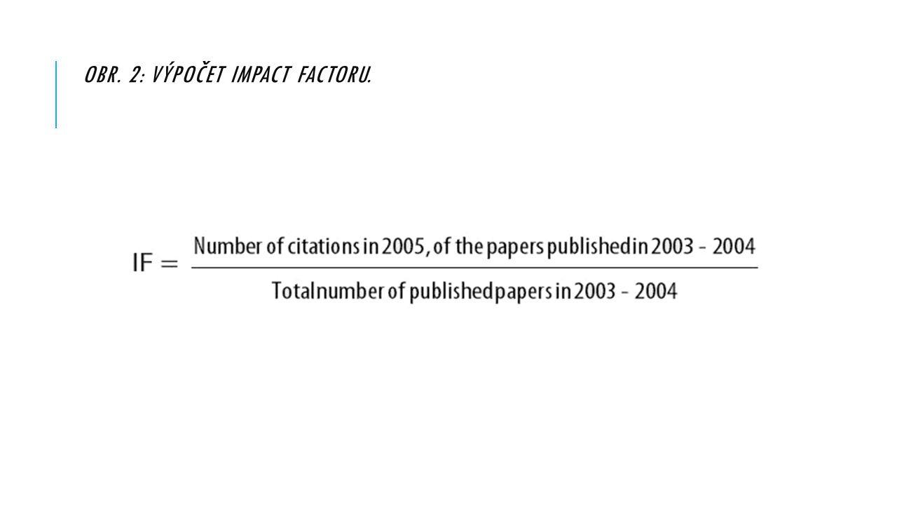 Obr. 2: Výpočet Impact Factoru.