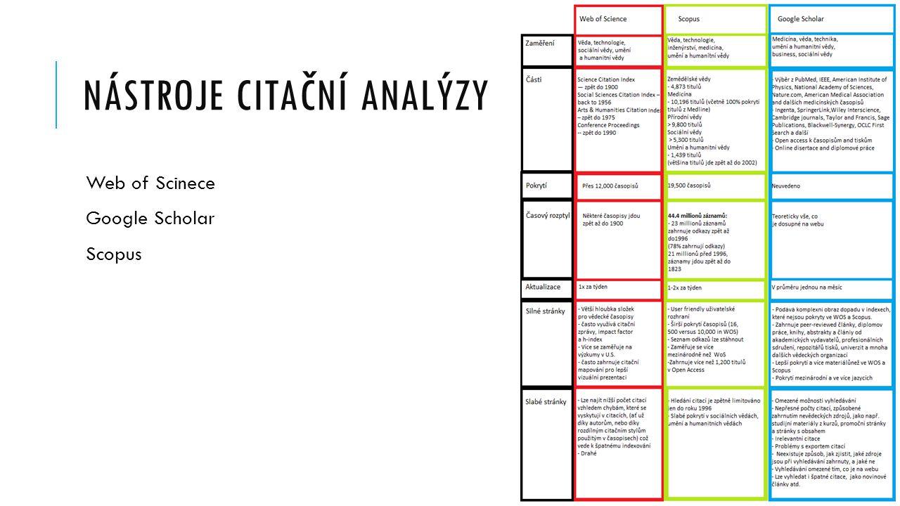 Nástroje citační analýzy
