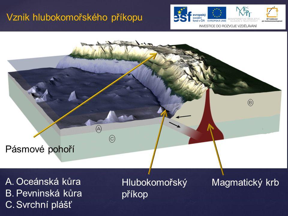 Vznik hlubokomořského příkopu
