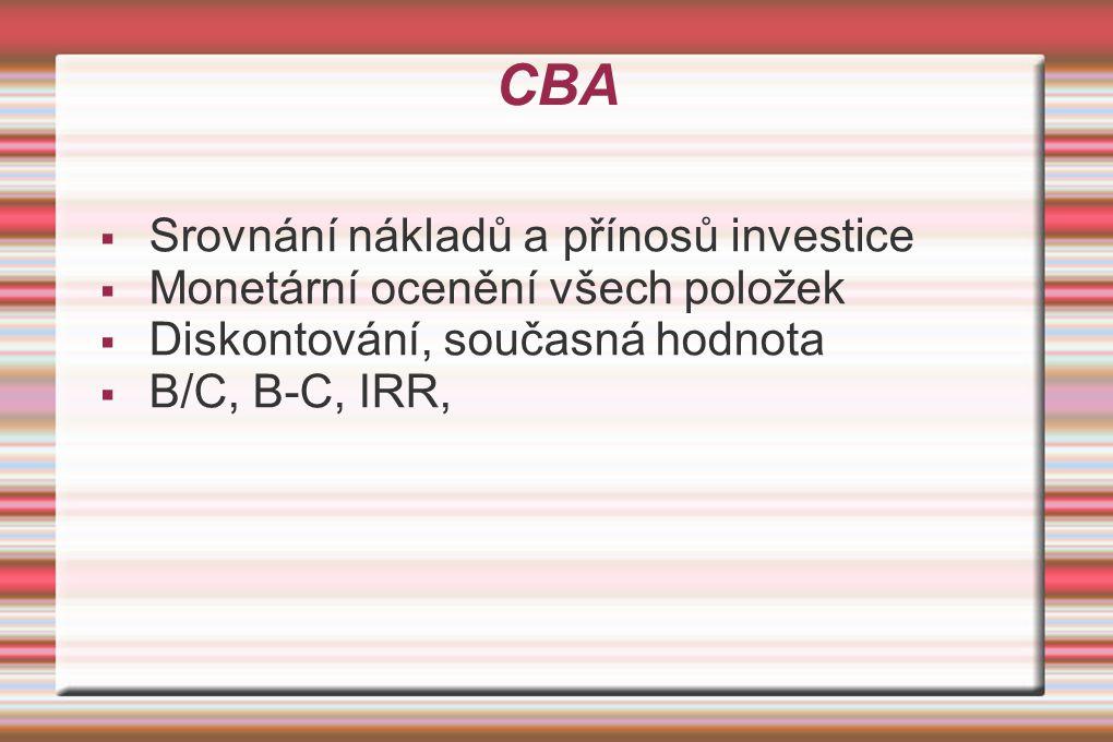 CBA Srovnání nákladů a přínosů investice