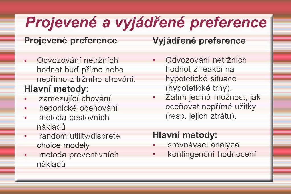 Projevené a vyjádřené preference