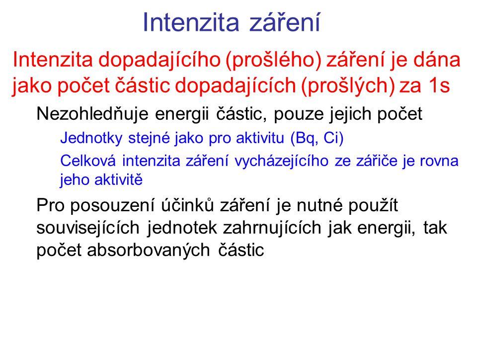 Intenzita záření Intenzita dopadajícího (prošlého) záření je dána jako počet částic dopadajících (prošlých) za 1s.