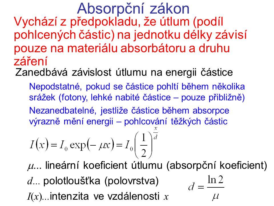 Absorpční zákon Vychází z předpokladu, že útlum (podíl pohlcených částic) na jednotku délky závisí pouze na materiálu absorbátoru a druhu záření.