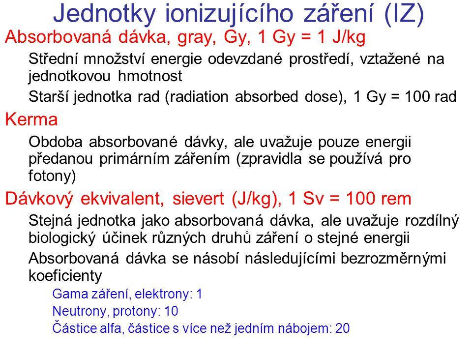 Jednotky ionizujícího záření (IZ)