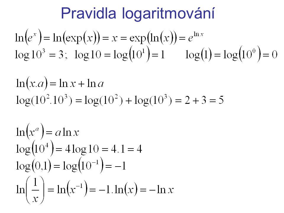 Pravidla logaritmování