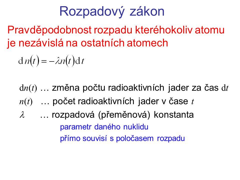 Rozpadový zákon Pravděpodobnost rozpadu kteréhokoliv atomu je nezávislá na ostatních atomech. dn(t) … změna počtu radioaktivních jader za čas dt.