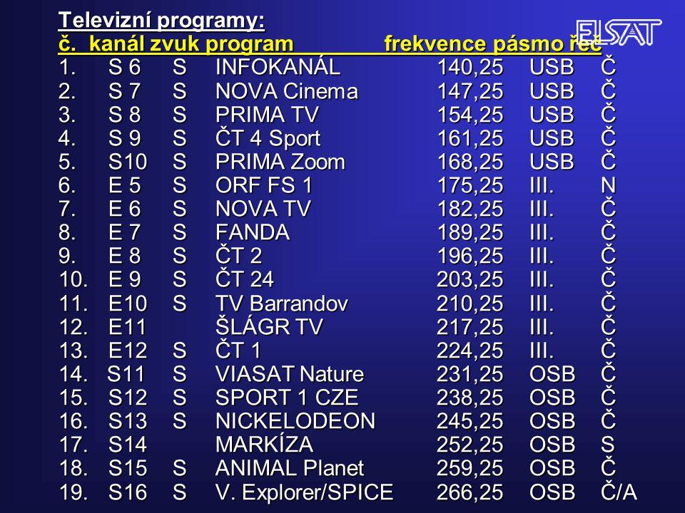 Televizní programy: č.