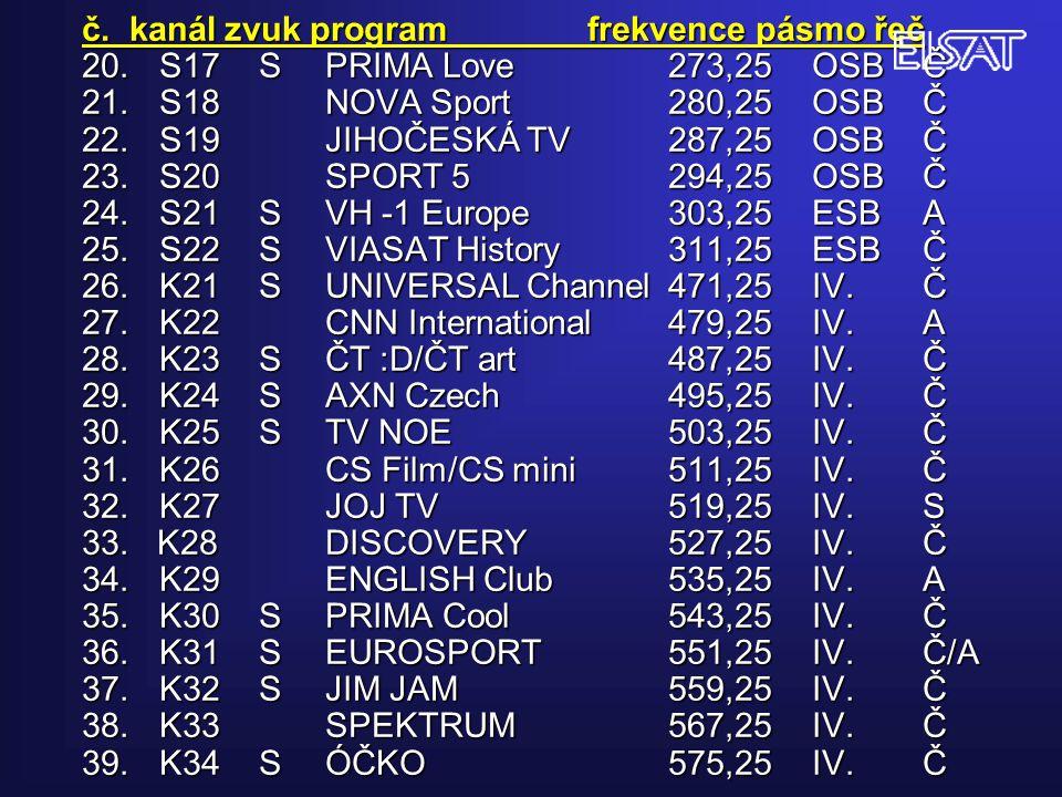 č. kanál zvuk program frekvence pásmo řeč 20. S17. S. PRIMA Love