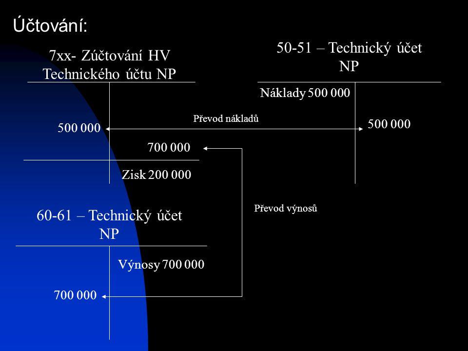 7xx- Zúčtování HV Technického účtu NP