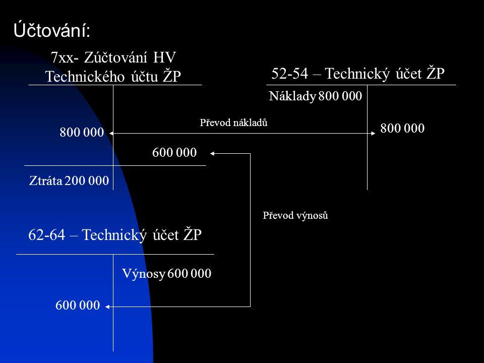 7xx- Zúčtování HV Technického účtu ŽP