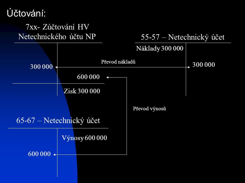 7xx- Zúčtování HV Netechnického účtu NP