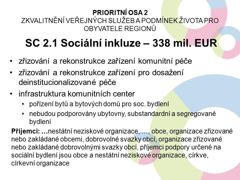 SC 2.1 Sociální inkluze – 338 mil. EUR