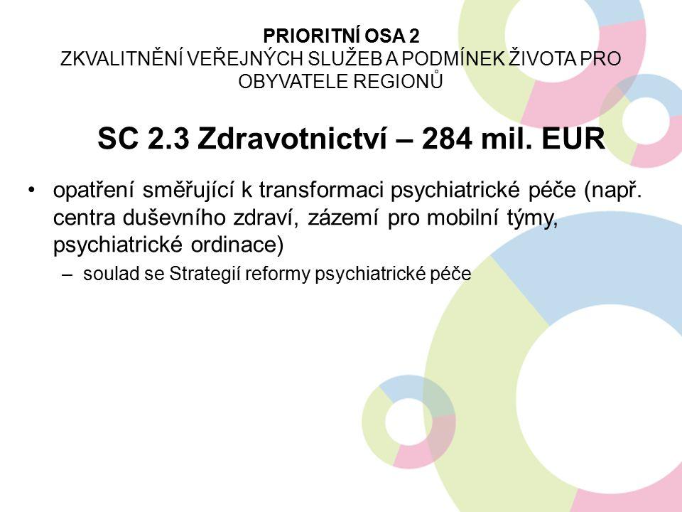 SC 2.3 Zdravotnictví – 284 mil. EUR