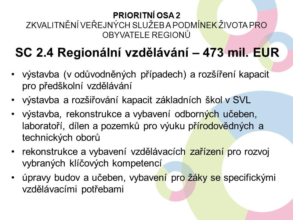 SC 2.4 Regionální vzdělávání – 473 mil. EUR