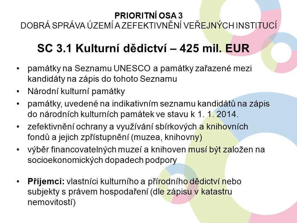 SC 3.1 Kulturní dědictví – 425 mil. EUR