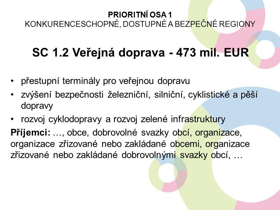 SC 1.2 Veřejná doprava - 473 mil. EUR