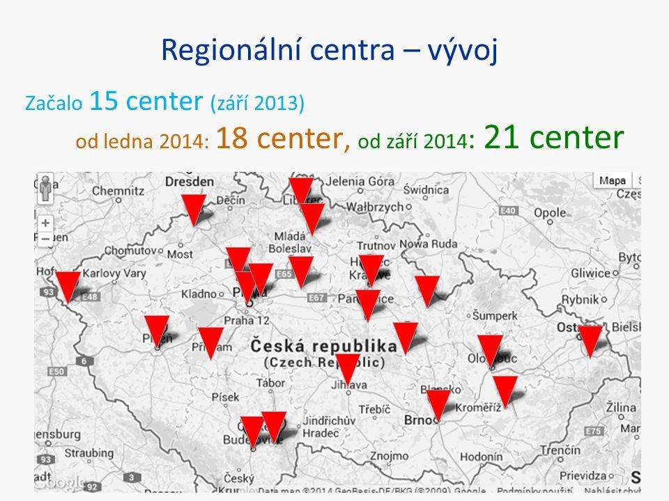 Regionální centra – vývoj