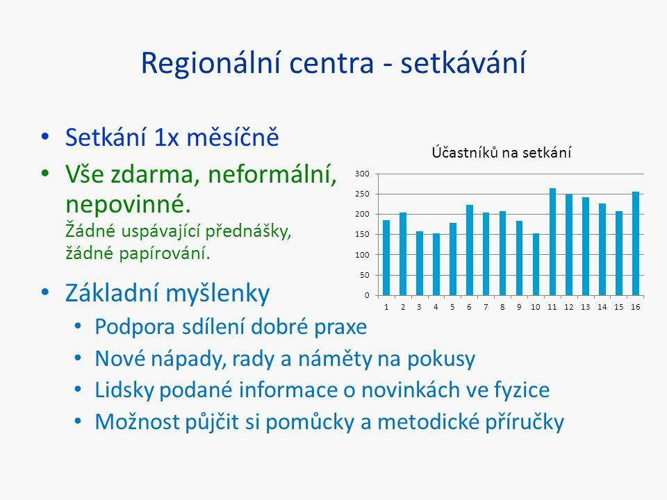 Regionální centra - setkávání