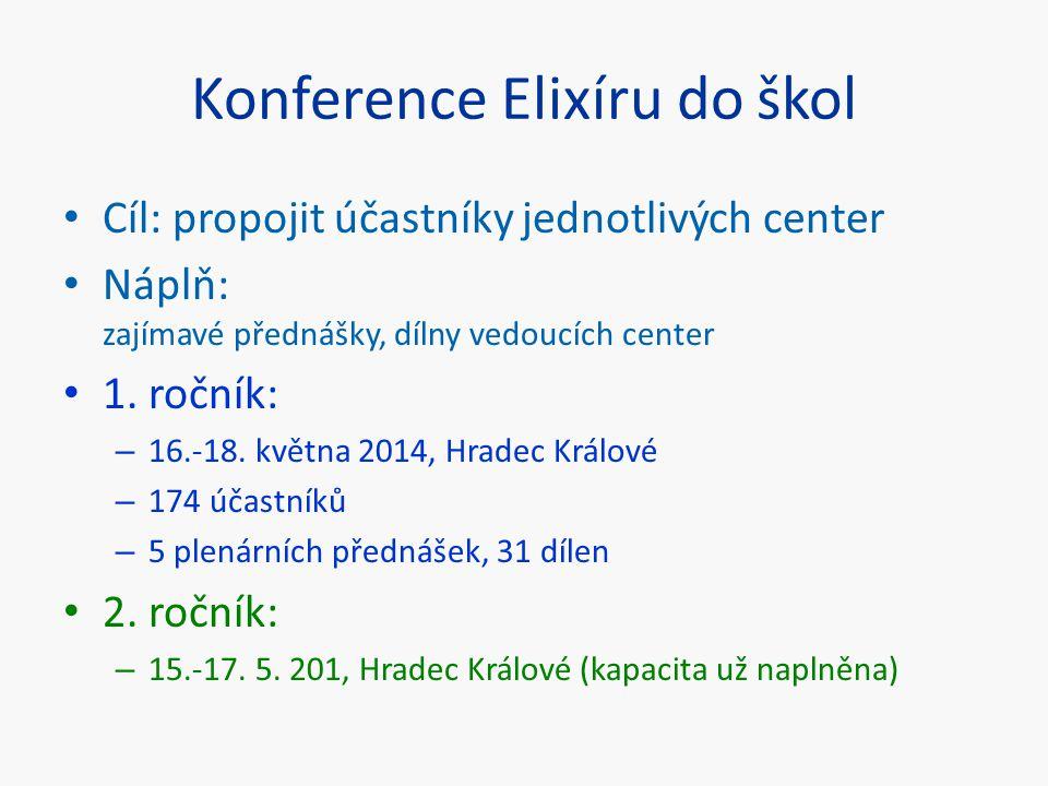 Konference Elixíru do škol