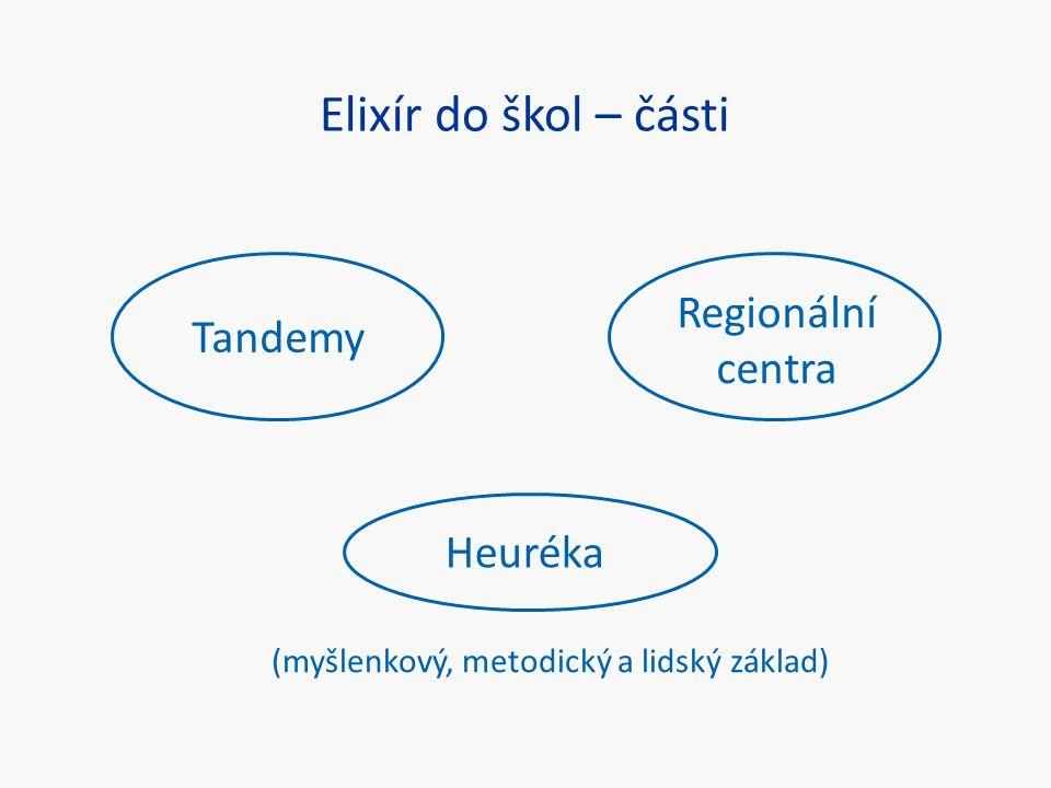 Elixír do škol – části Regionální centra Tandemy Heuréka