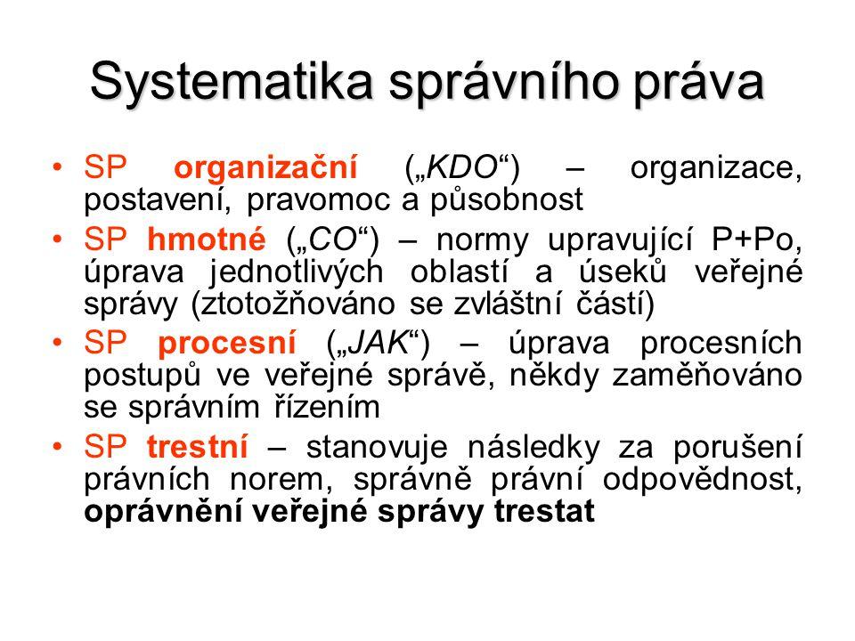Systematika správního práva